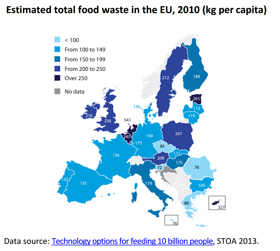 grupoecoindustria-residuo-alimentario-UE
