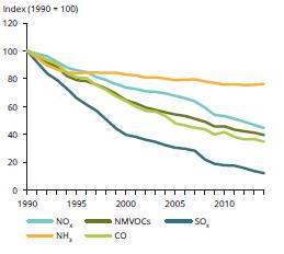 grupoecoindustria-amonio-tendencia
